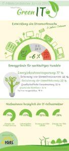 Green_IT_IGEL_doc